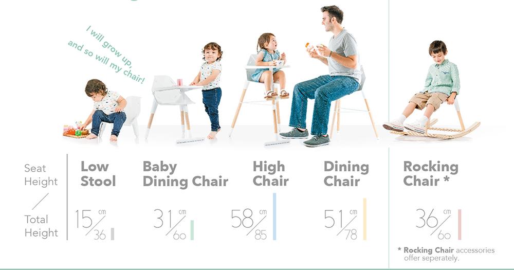 5 načina korišćenja Farlin stolice