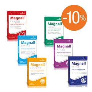Apotekaplus-Magnall